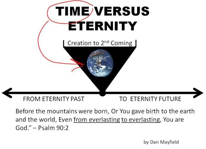 eternity vs time