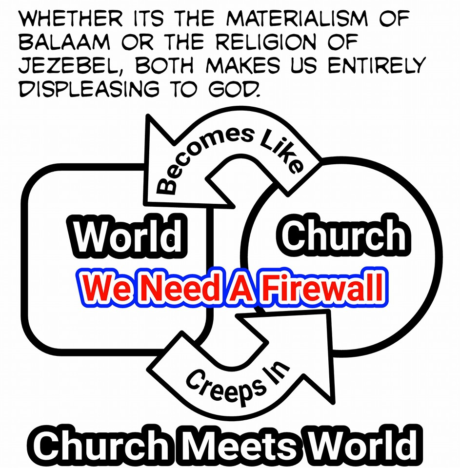 Firewall from the World the Word of God
