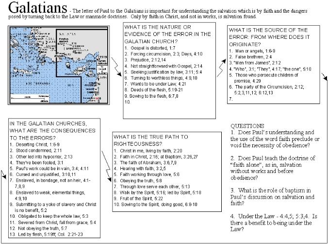 Galatians class study handout