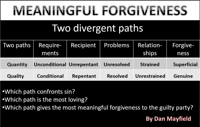 meaningful forgiveness and the opposite