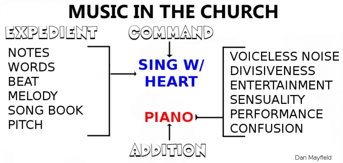MUSIC EXPEDIENT COMMAND ADDITION
